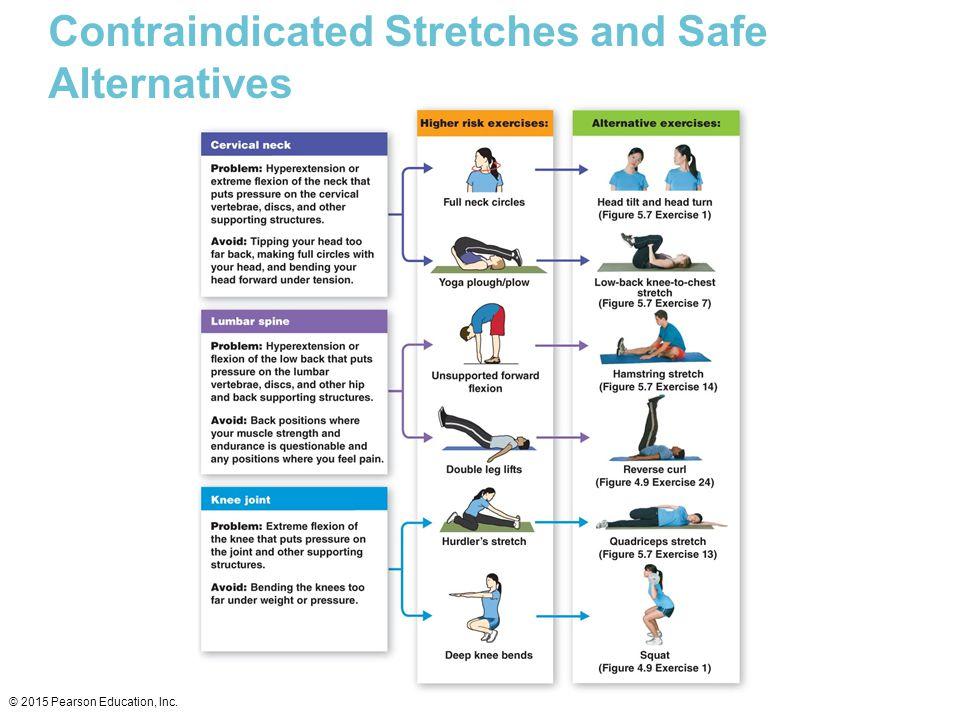 Maintaining Flexibility Amp Back Health Ppt Video Online