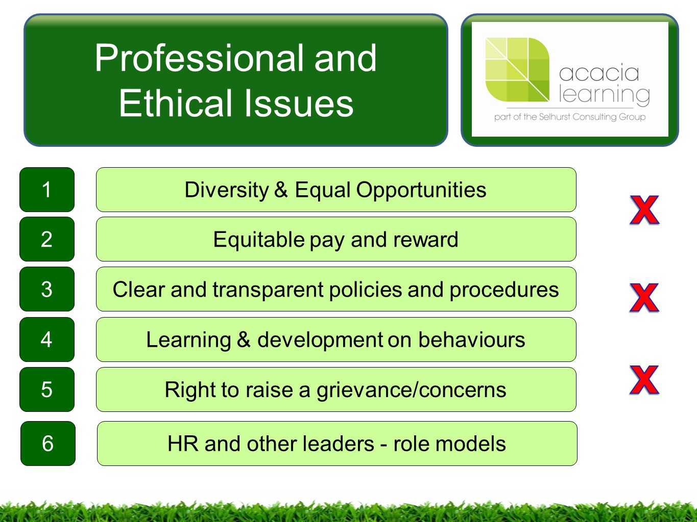 managing diversity and ethics in