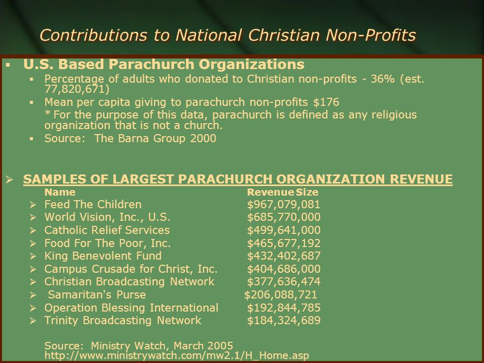 Contributions to National Christian Non-Profits