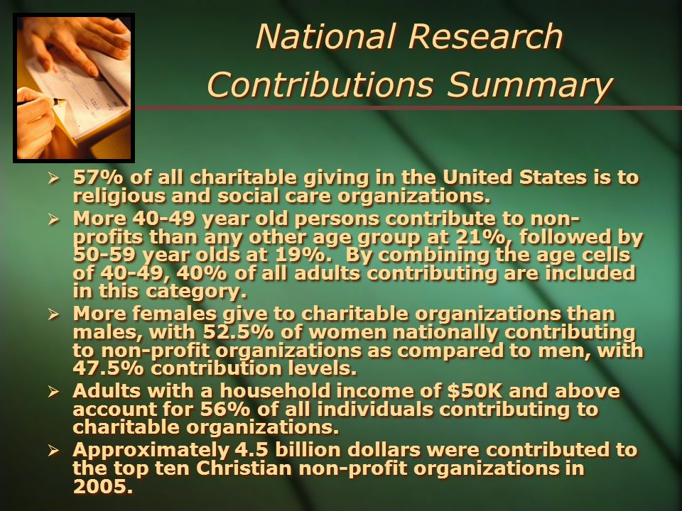 National Research Contributions Summary