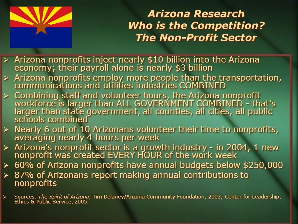 Arizona Research Who is the Competition The Non-Profit Sector