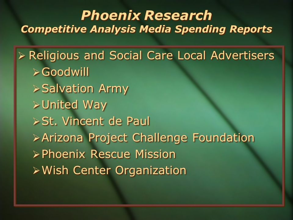 Phoenix Research Competitive Analysis Media Spending Reports