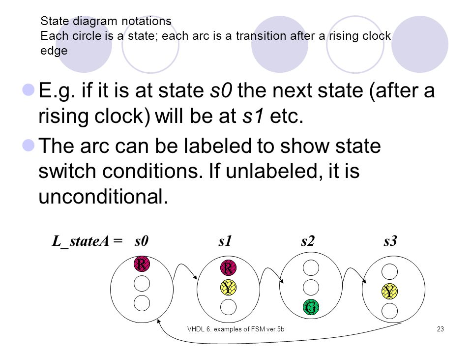 finite state machine examples pdf