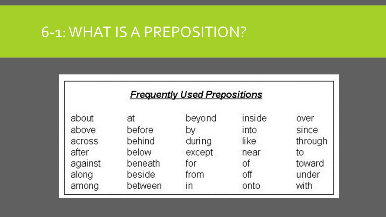 6-1: What is a Preposition