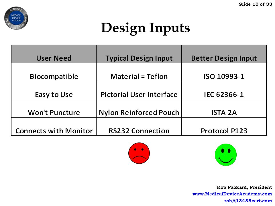 Design Inputs