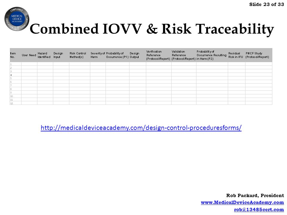 Combined IOVV & Risk Traceability