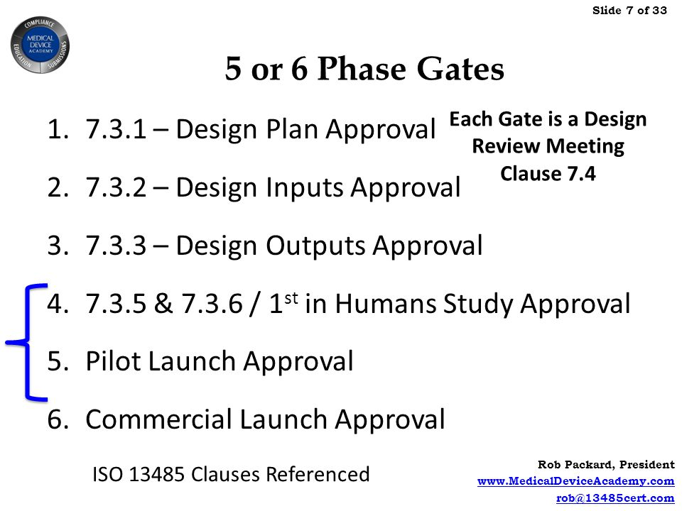 Each Gate is a Design Review Meeting