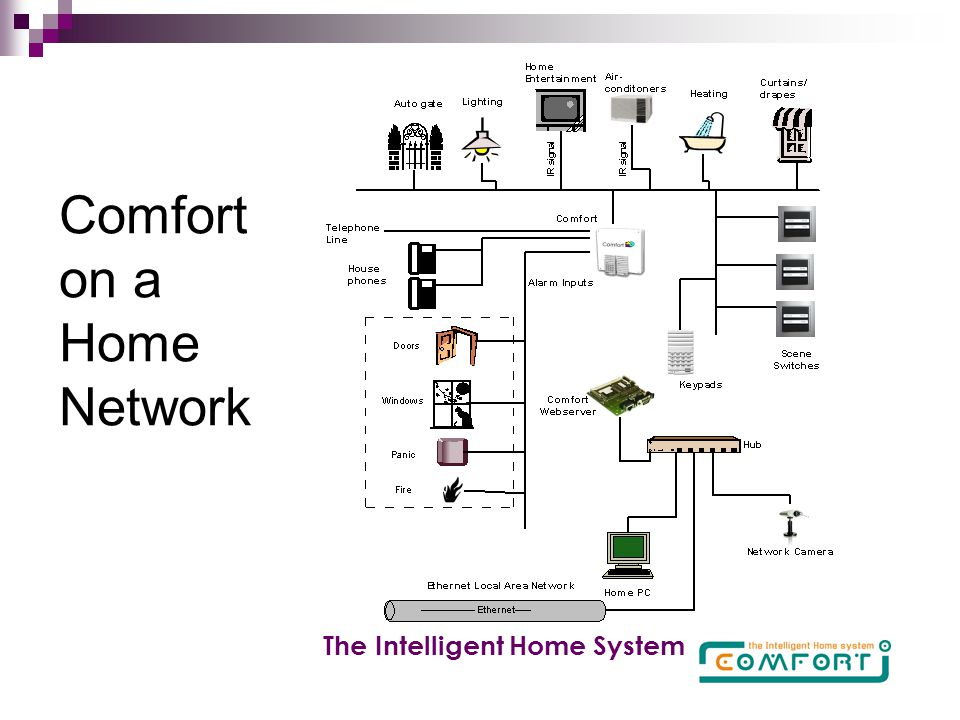 the comfort system product presentation the intelligent home system