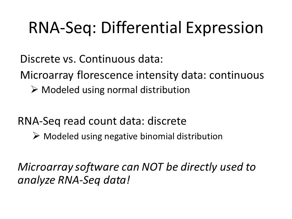 RNA-Seq: Differential Expression