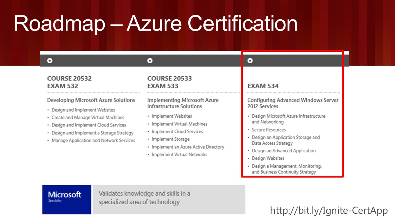 Light it up microsoft learning ignite may 4 8 2015 chicago roadmap azure certification xflitez Gallery