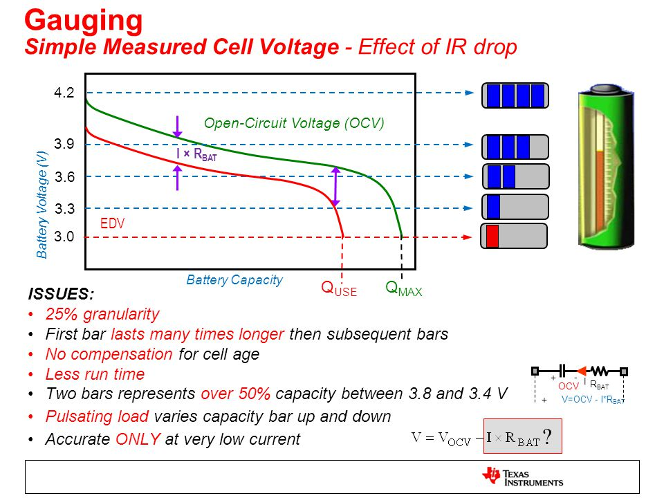 concentration affecting the voltage of a voltaic cell