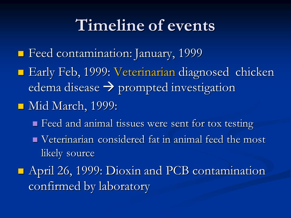 Timeline of events Feed contamination: January, 1999