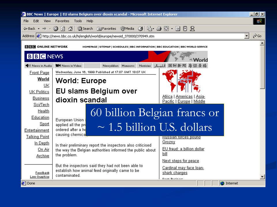 60 billion Belgian francs or ~ 1.5 billion U.S. dollars