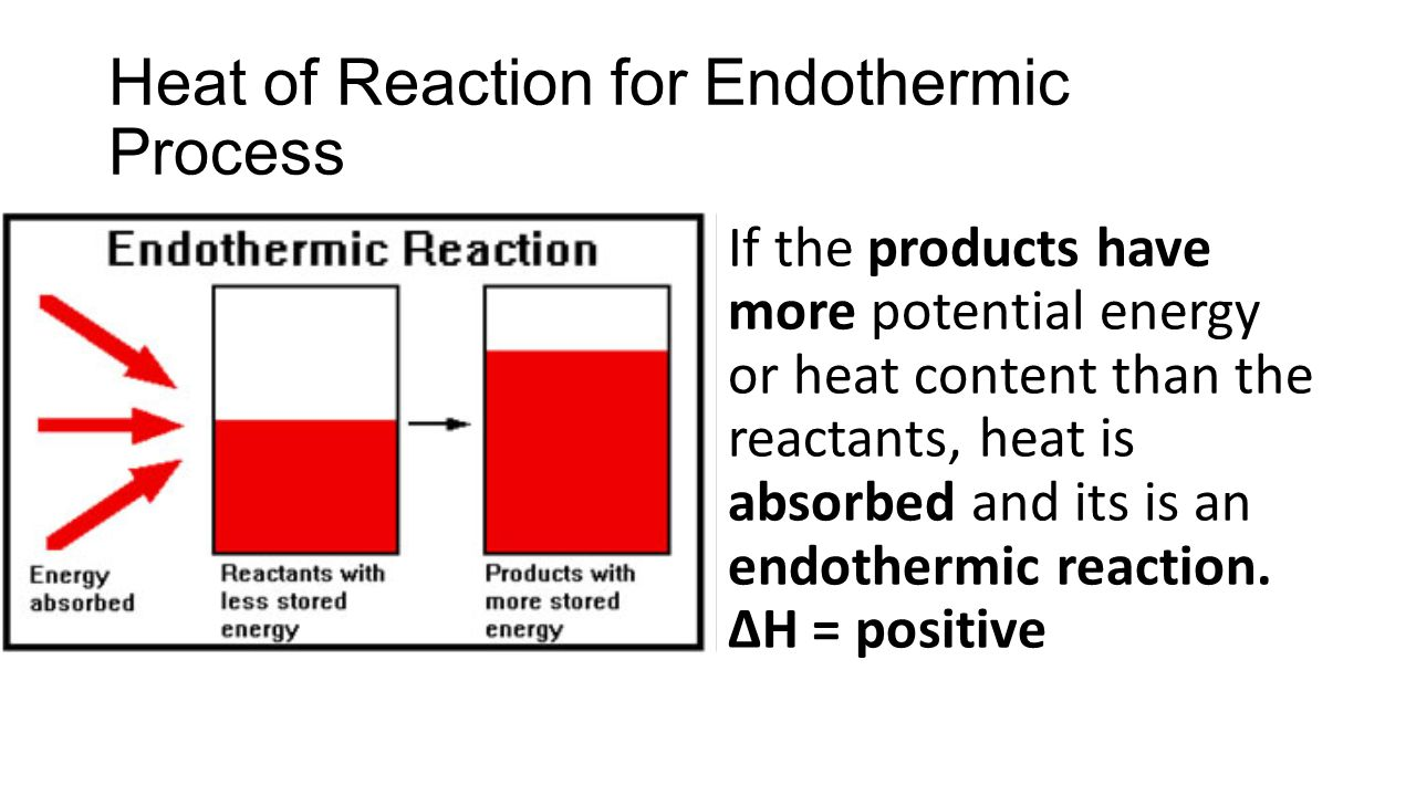 an overview of what affect the rate of reaction The reaction rate also affects the yield, which is the amount of product resulting  from the reaction when profitable substances undergo chemical reactions,.