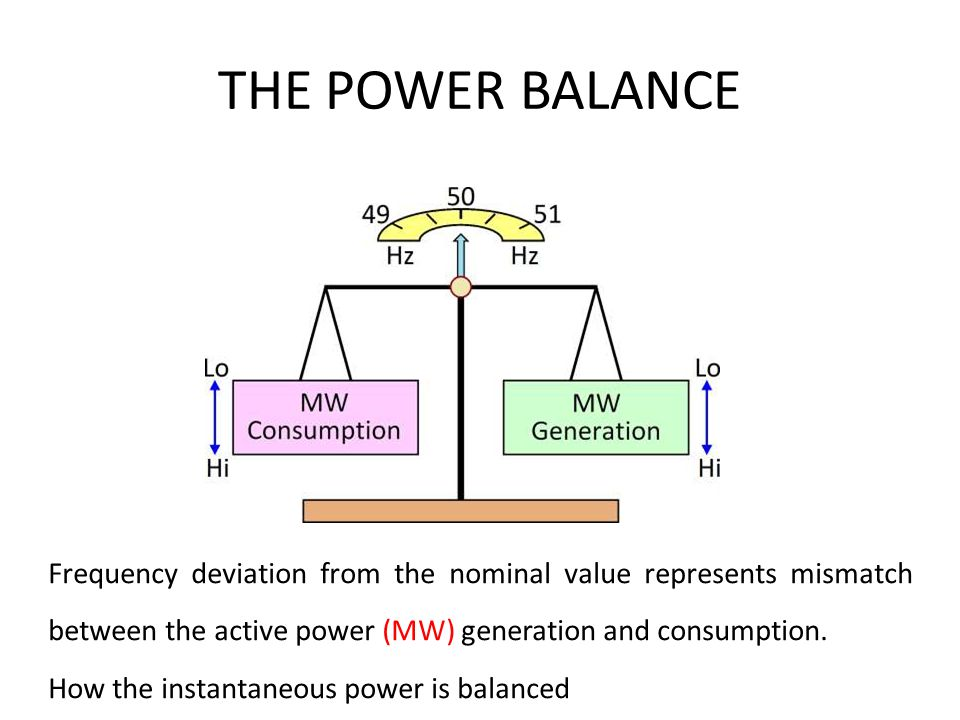 Thesis on power balance in electricity generation