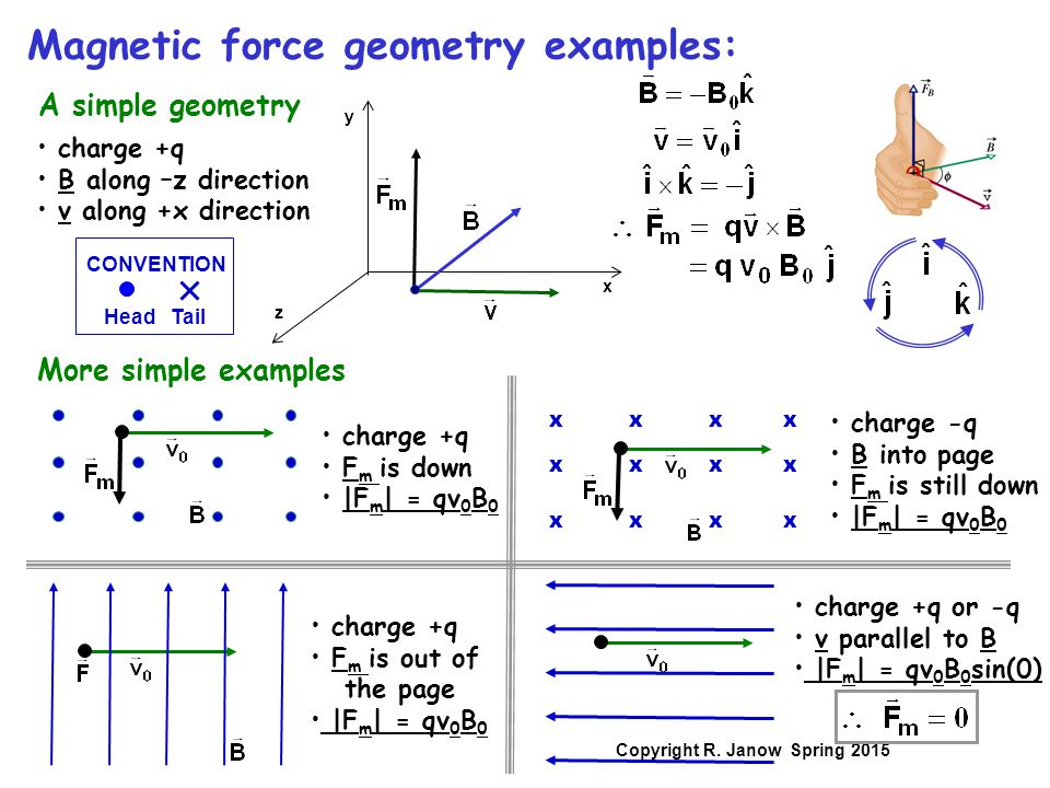 magnetic force examples - photo #32