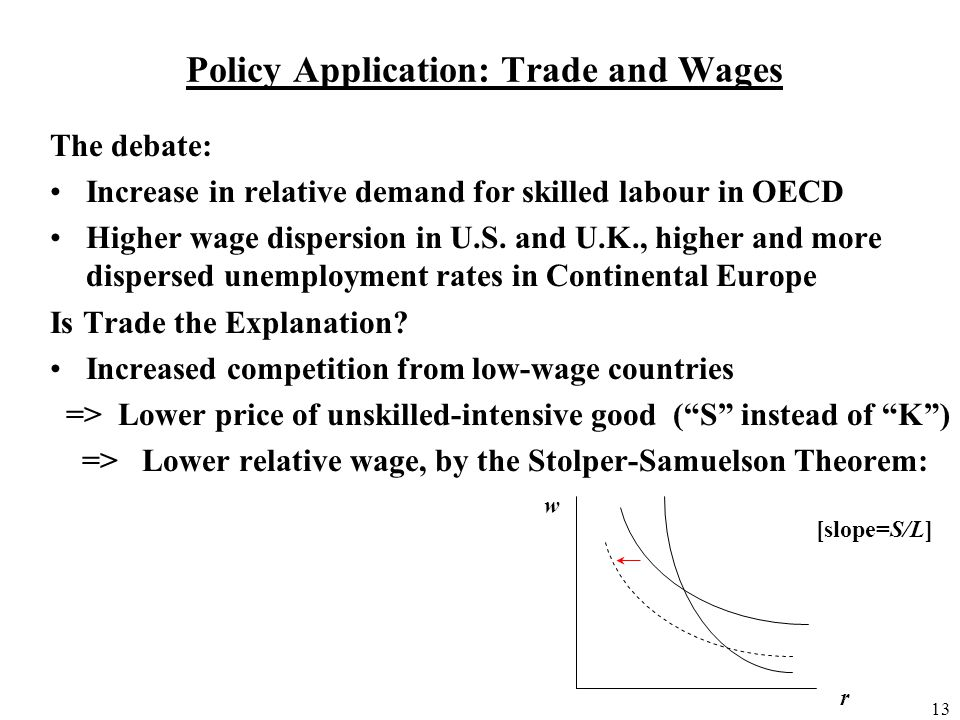 applying heckscher ohlin theorem essay 6krugman, p 2008 the increasing returns revolution in trade and geography.