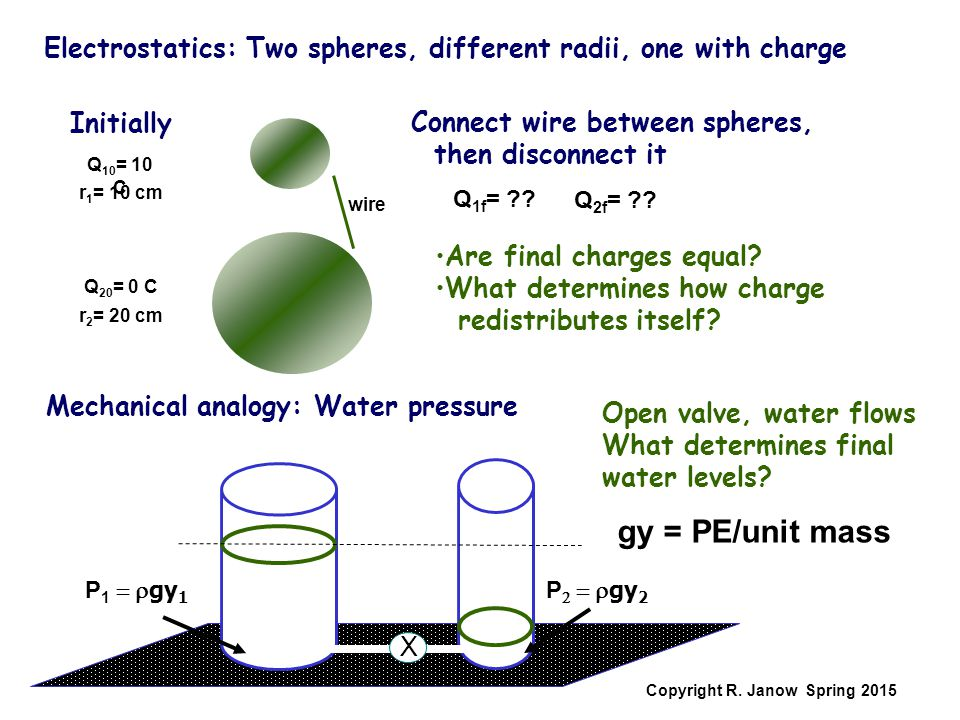 Electrostatics%3A+Two+spheres%2C+different+radii%2C+one+with+charge electric potential energy versus electric potential ppt download  at suagrazia.org