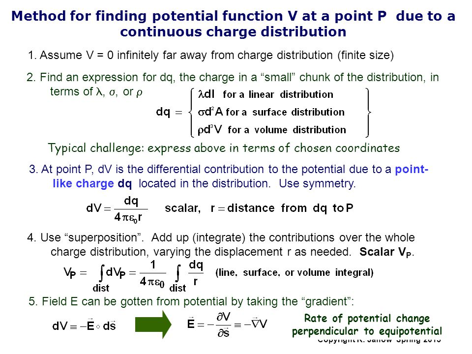 Electric potential energy versus electric potential ppt download 22 rate ccuart Image collections