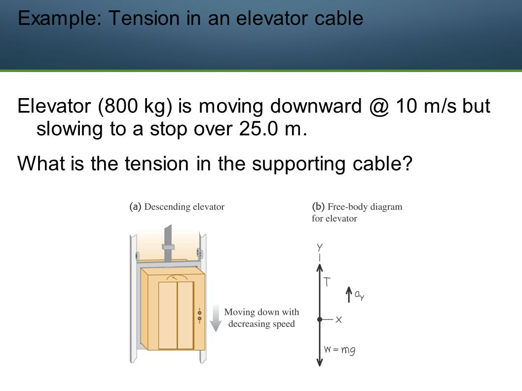 Snap Free Body Diagram Examples Tension Image Collections How To Freebodydiagramexamplejpg Gallery Guide And Refrence