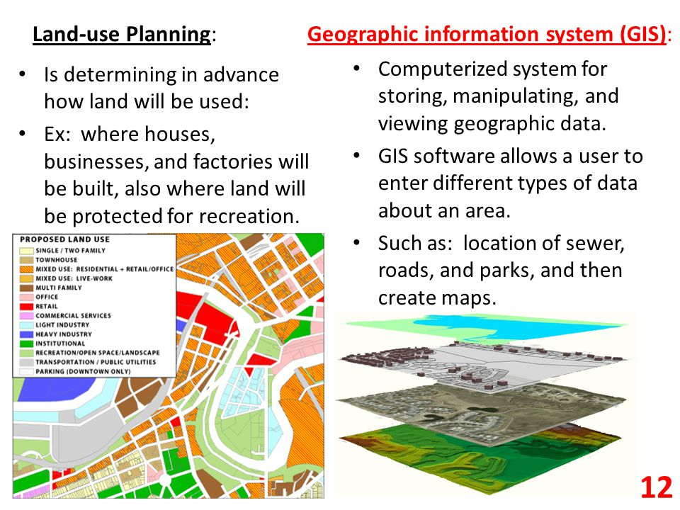 Land-use Planning: Geographic information system (GIS):