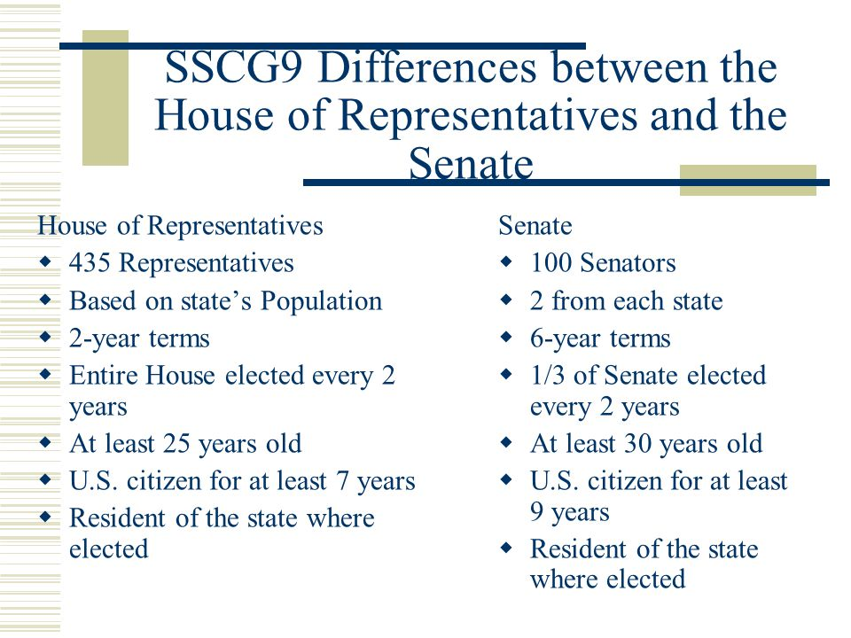 Difference Between House And Senate Difference Between House Vs