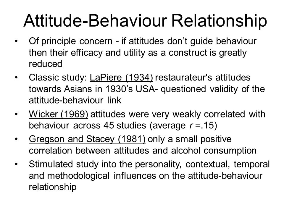 Attitudes and Behavior | Simply Psychology