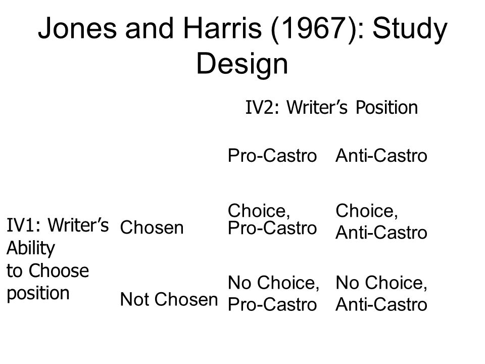 The Attribution of Attitudes EDWARD E. JONES VICTOR A. HARRIS