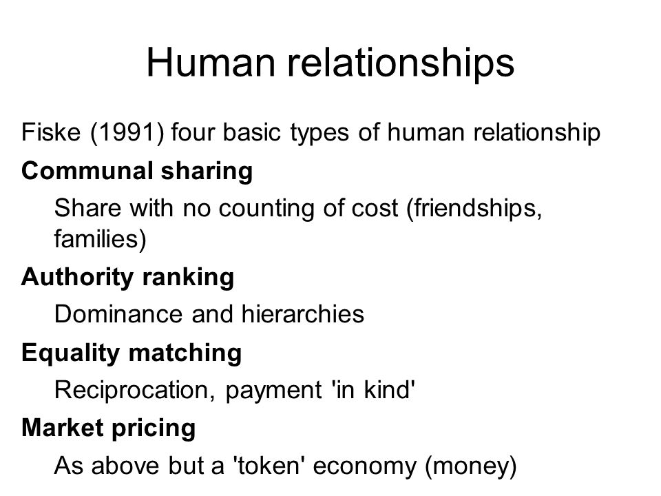 types of inter communal relationship
