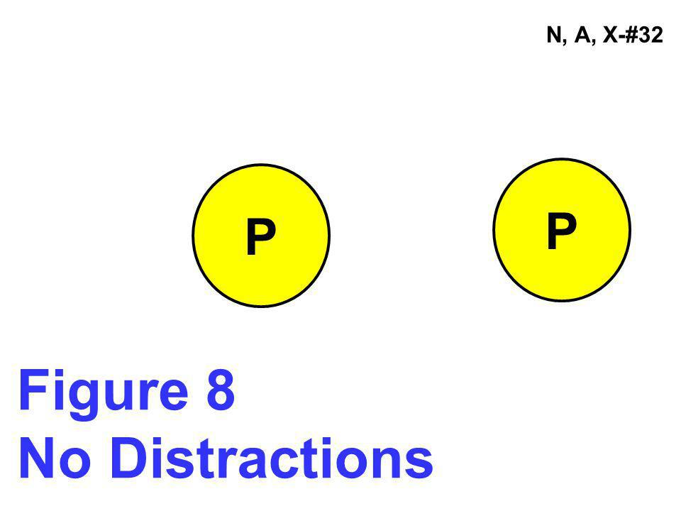 N, A, X-#32 P P Figure 8 No Distractions