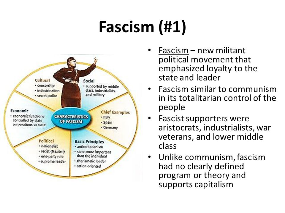 Fascism (#1) Fascism – new militant political movement that emphasized loyalty to the state and leader.