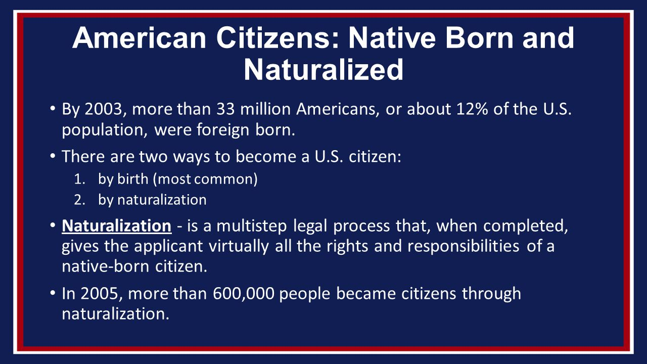 List of naturalized American citizens