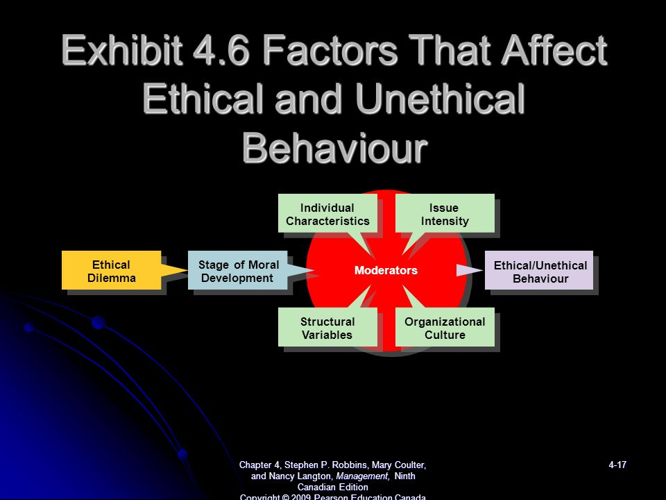 effect of unethical behavior Unethical behavior might be as simple as using the consequence of unethical business behavior but the human conscience has a strong effect on our.