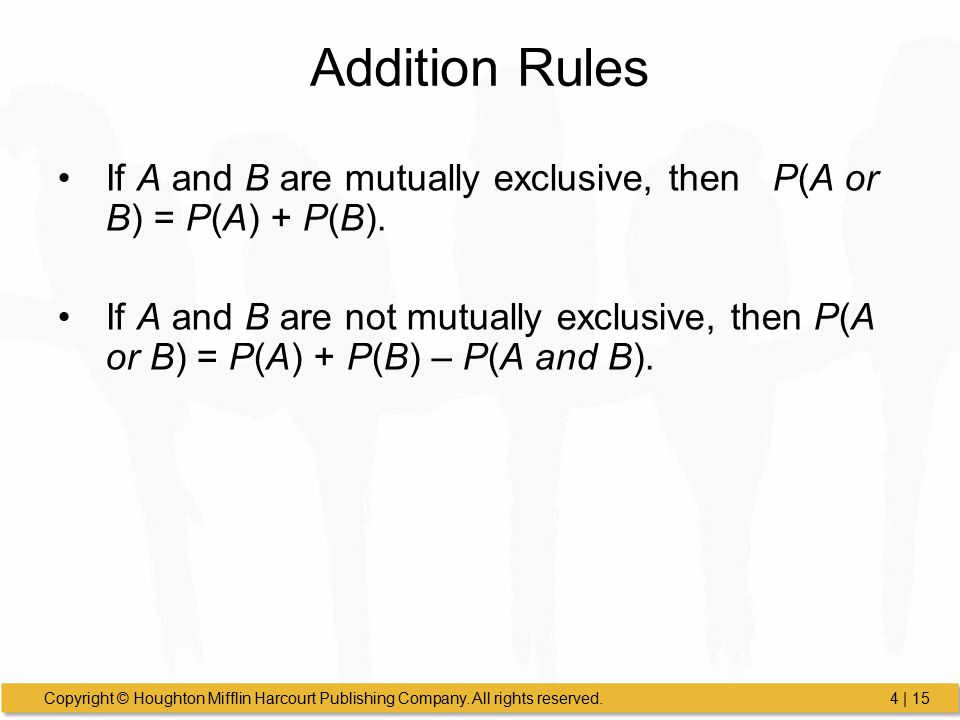 Addition Rules If A and B are mutually exclusive, then P(A or B) = P(A) + P(B).