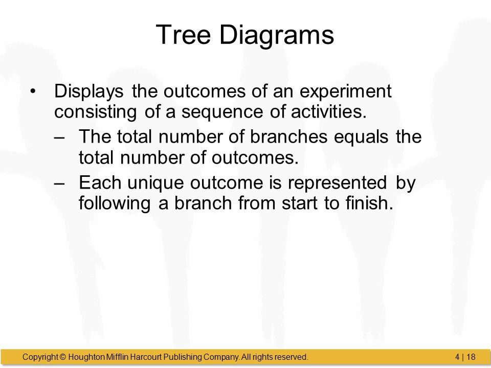 Tree Diagrams Displays the outcomes of an experiment consisting of a sequence of activities.