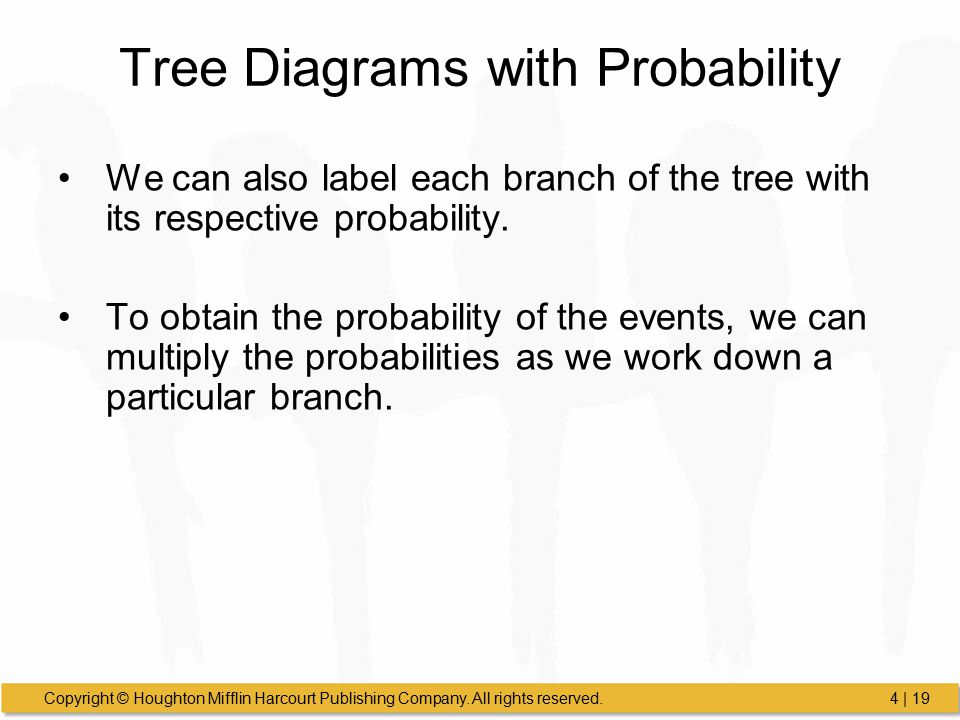 Tree Diagrams with Probability