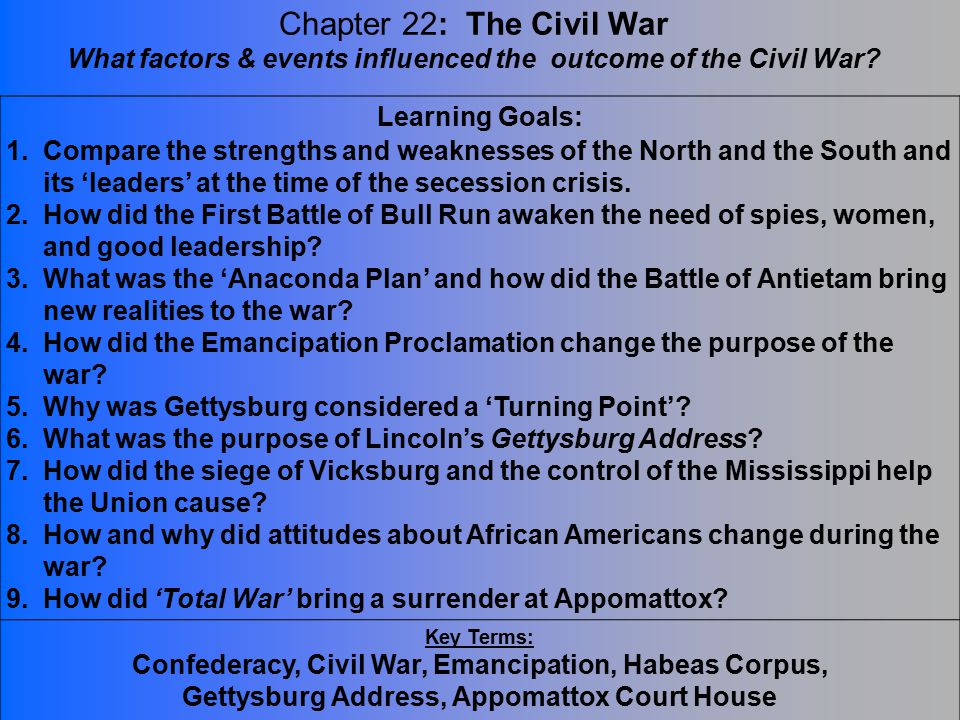what influenced the post civil war Dbq in the post civil war period, known as the age of big businesses, or as the gilded age period by some, many aspects of the usa were influenced by large businesses and their owners.