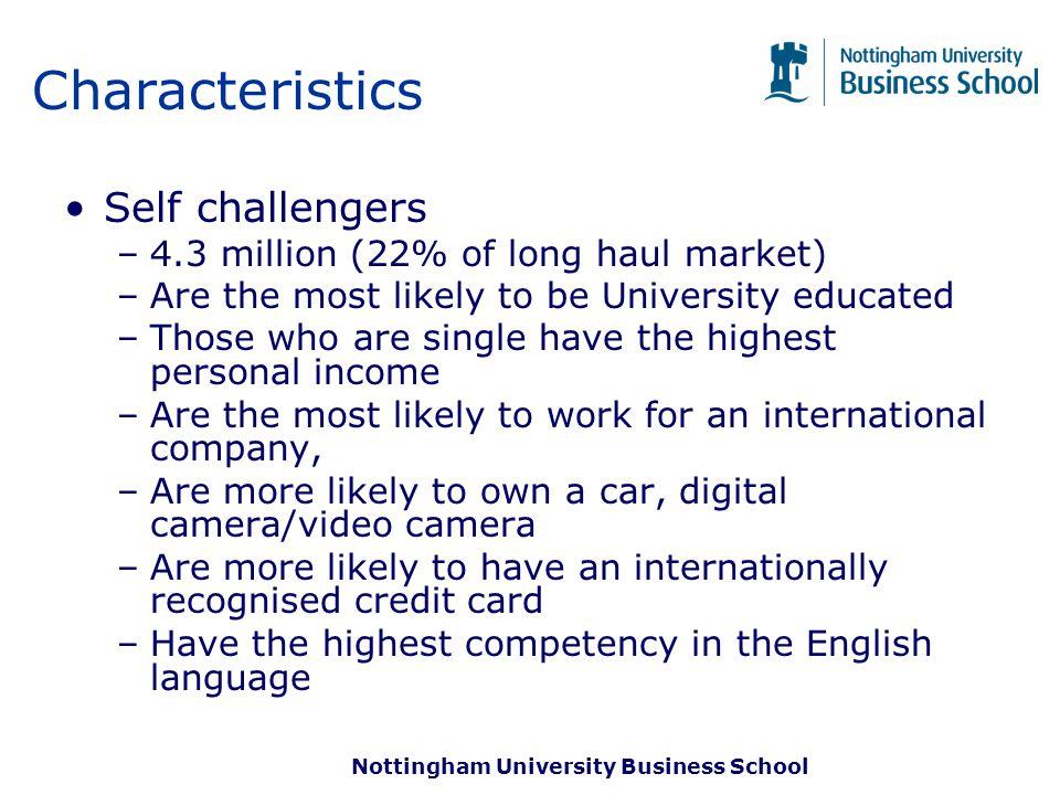 Nottingham University Business School - ppt video online download