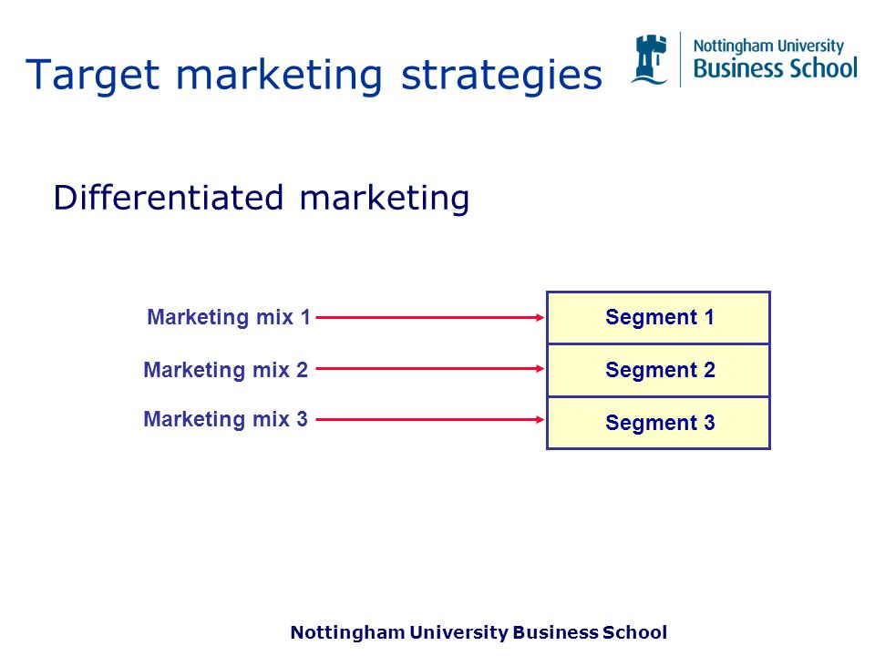 University branding marketing strategy