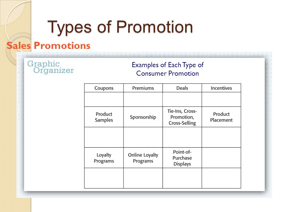 Promotional Concepts And Strategies Ppt Video Online