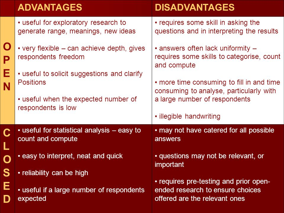 advantages of accurate interpretation of statistical Why use a kaplan-meier analysis • the goal is to estimate a population survival curve from a sample • if every patient is followed until death, the  point is more accurate 8 3 censored 4 alive 2 censored 5 at risk 1 died 4/5 = 80% prob of survival (%) 20 10 2 at risk 1 died 1 alive 0 censored 1 at risk 1/2 = 50.