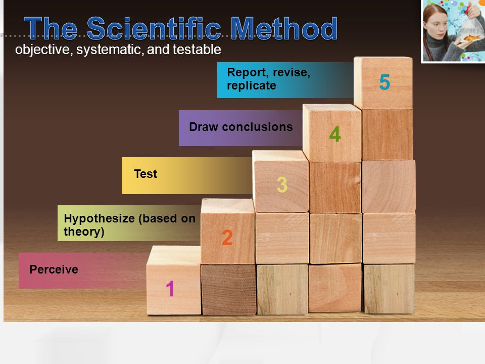 scientific method and human development Scientific method is a body of techniques for investigating phenomena,  in  mapping the human genome back in 2003, the technological development has.