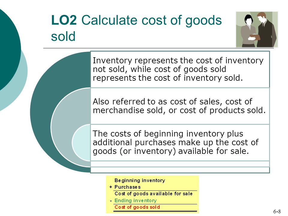 inventory and cost of sales relationship pics