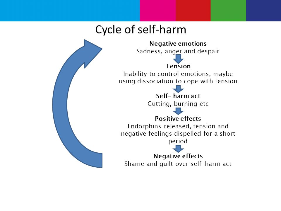 the despairing act of self harm essay 11 – identify legislation relating to general health and safety in a health or social care work setting the health and safety at work act 1974 is the prim.