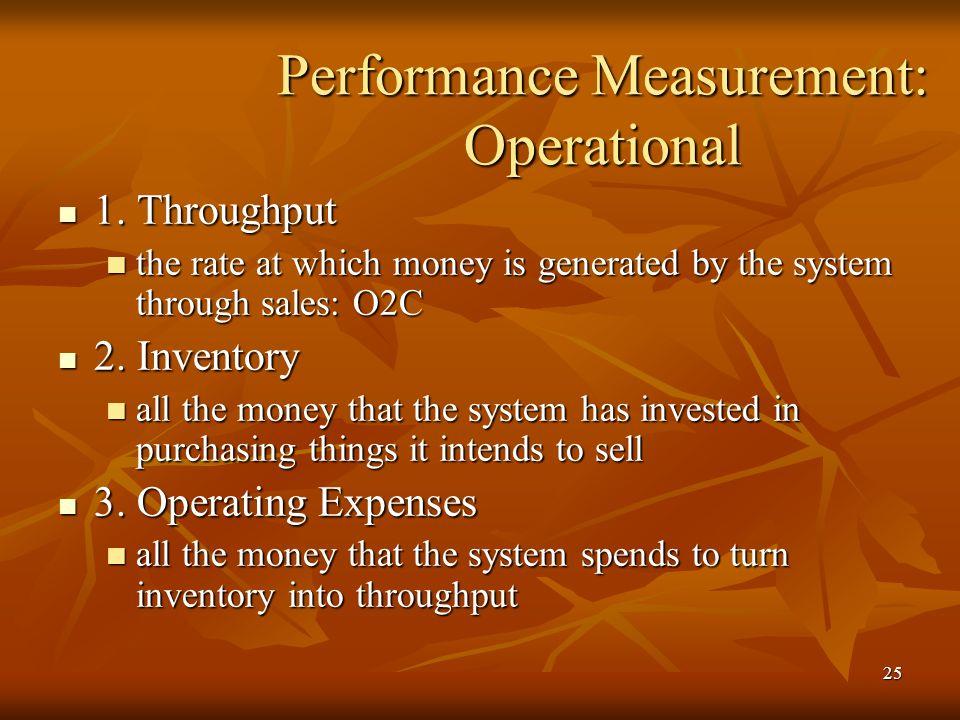 Performance Measurement: Operational