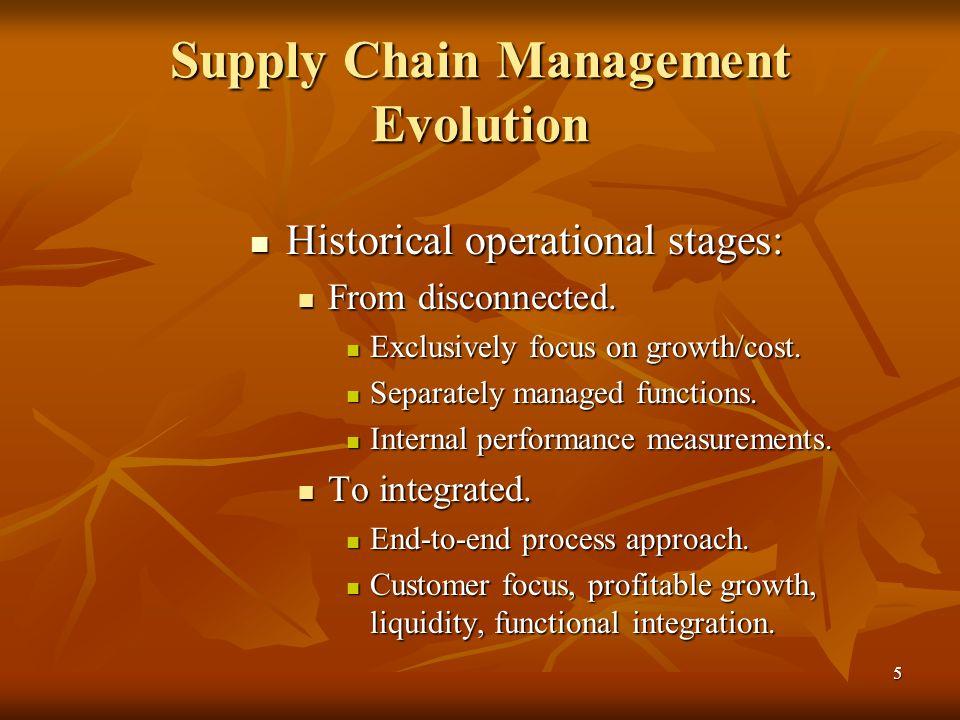 Supply Chain Management Evolution