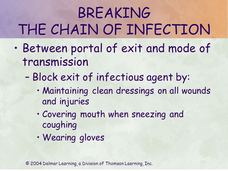 BREAKING THE CHAIN OF INFECTION
