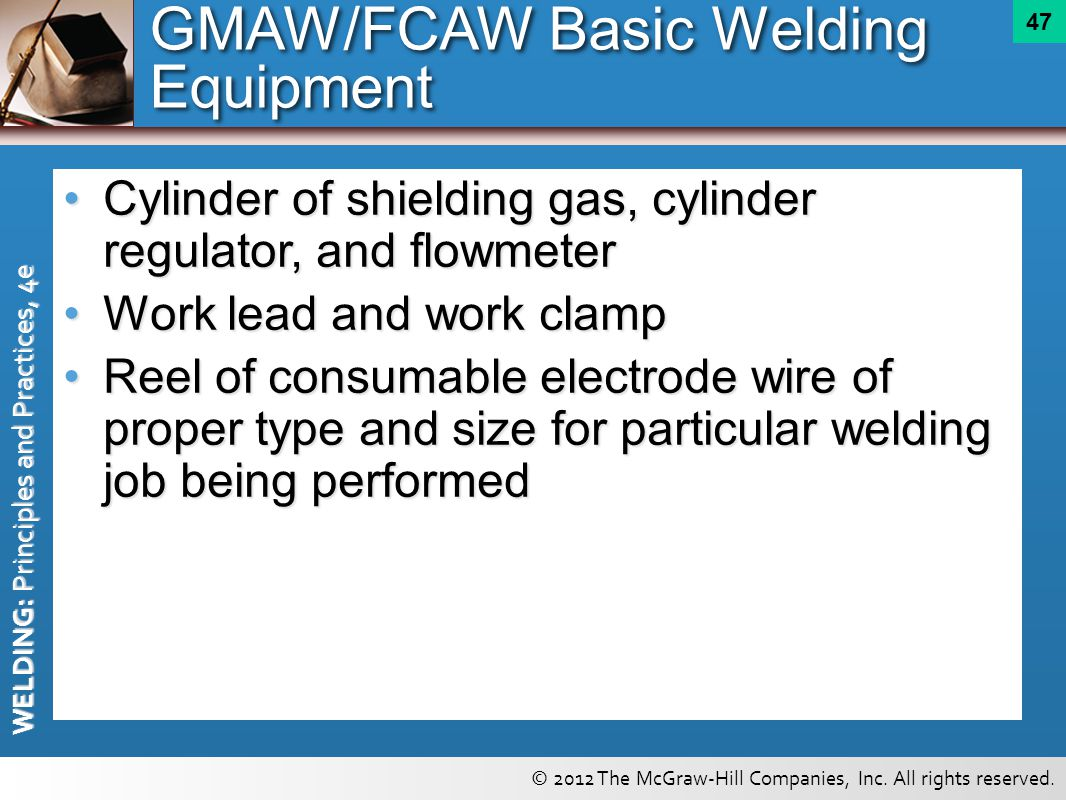 Famous Mig Wire Types Component - Electric Circuit Diagrams ...
