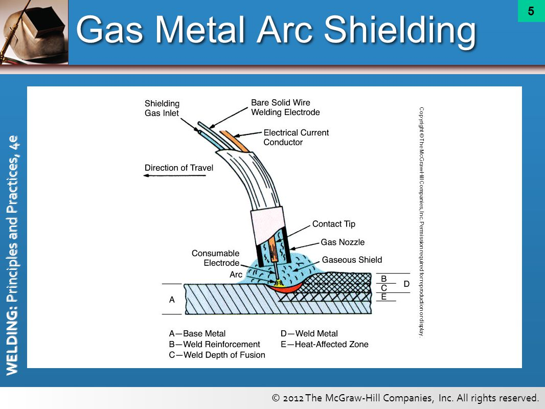 Gas Metal Arc And Flux Cored Arc Welding Principles Ppt