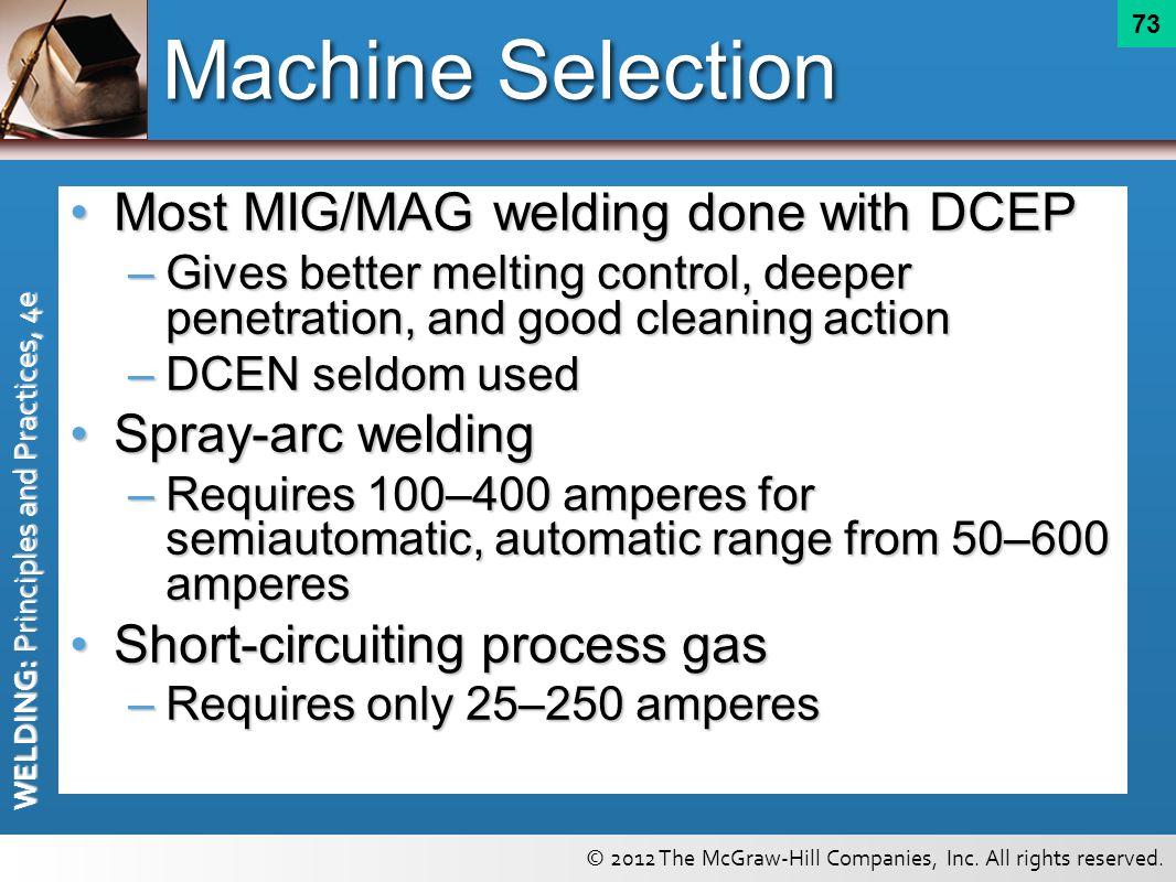 Nice Mig Wire Types Photos Romeo 4.6 Ford Engine Diagram 97 Painless ...